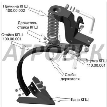 Культиватор КГШ - 5